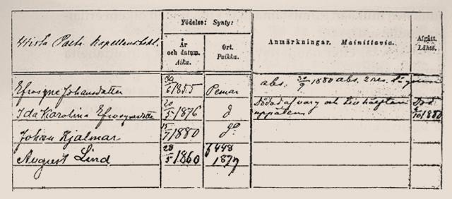 Ida Karolina Eufrosynentytär vargdödad 1880.